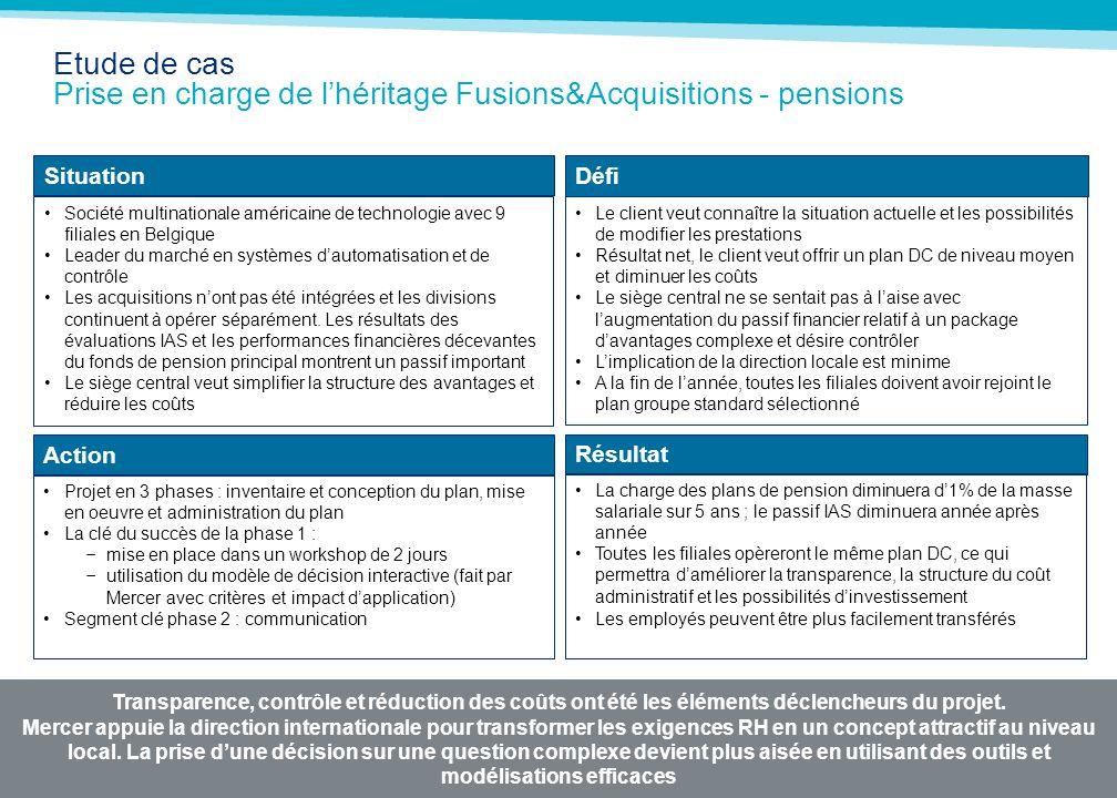 Etude de cas Comment faire un business case d'un plan d'action visant à réduire les causes de l'absentéisme