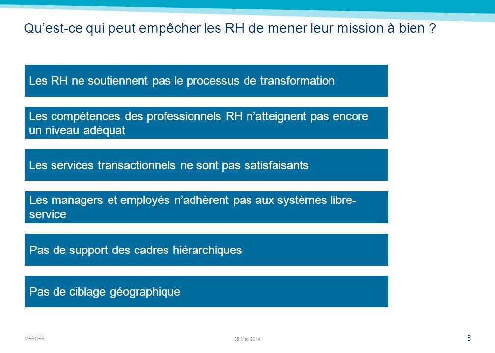 Comment les RH peuvent-elles construire un partenariat avec le Business