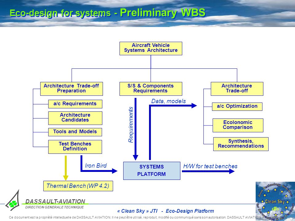 Eco-design for systems - Preliminary WBS