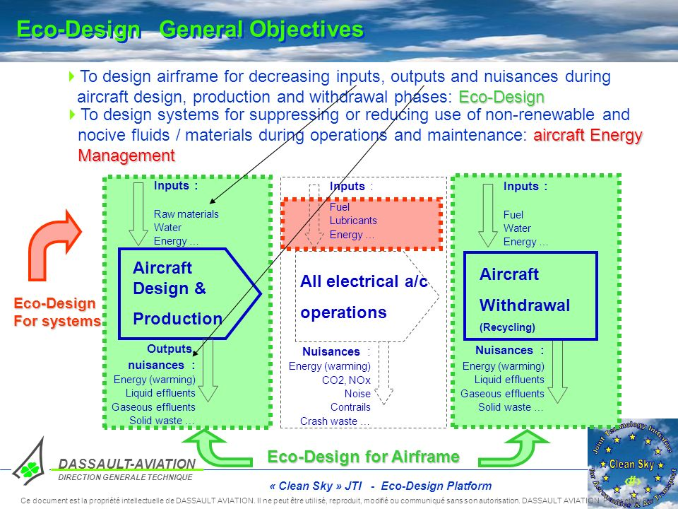 Eco-Design General Objectives