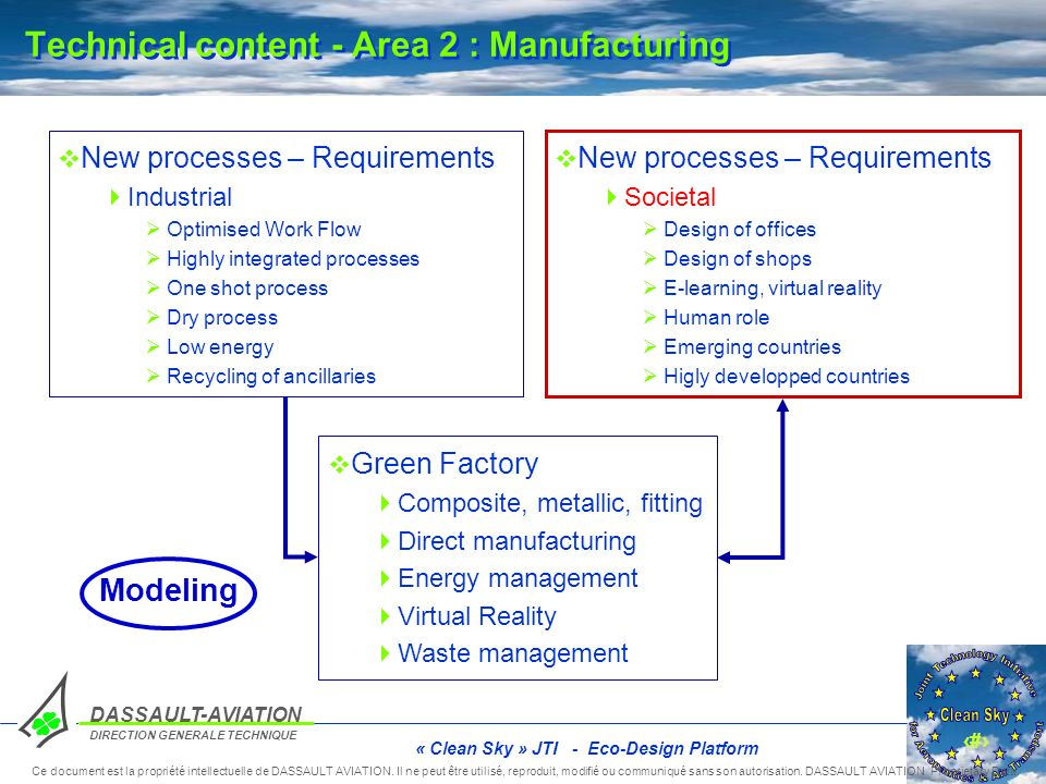 Technical content - Area 2 : Manufacturing