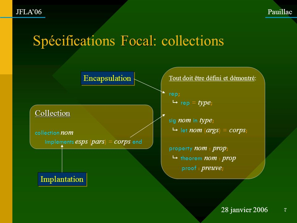 Spécifications Focal: collections