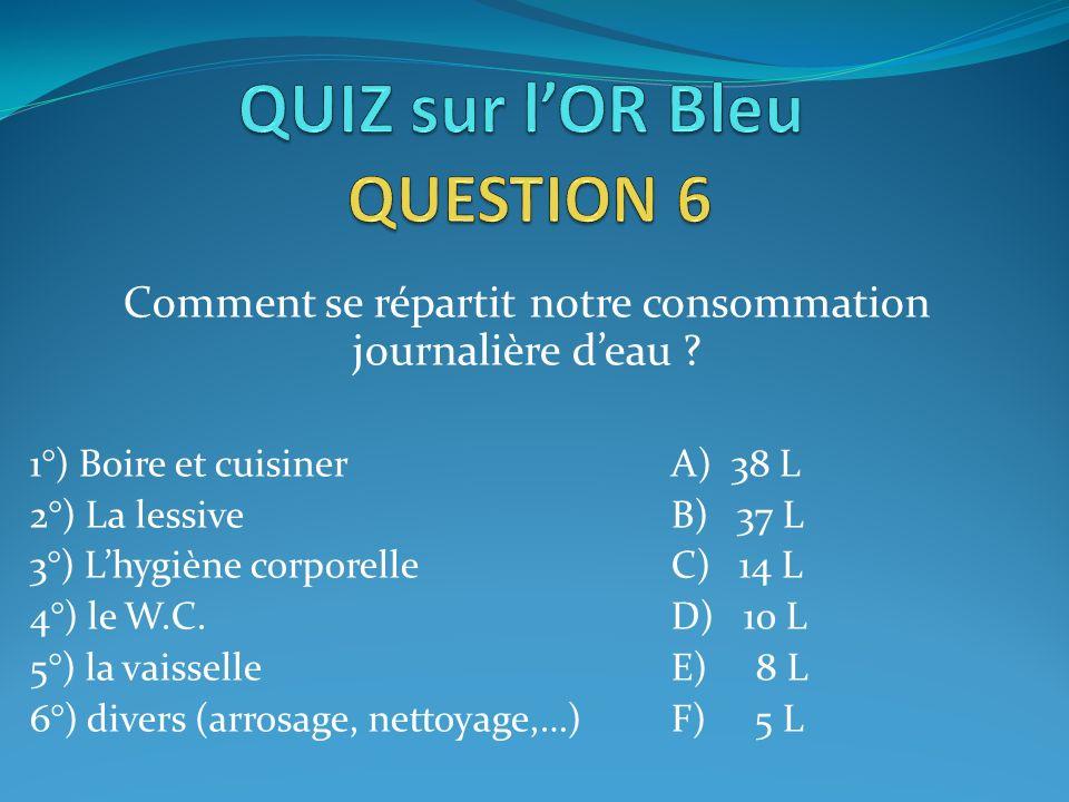 QUIZ sur l'OR Bleu QUESTION 6