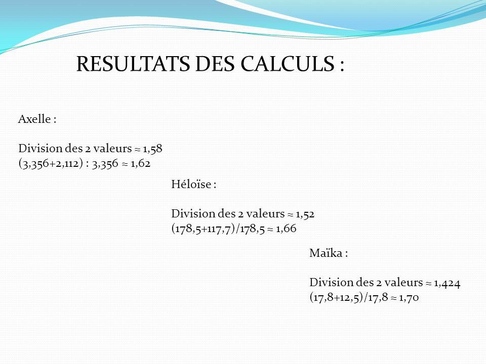 RESULTATS DES CALCULS :