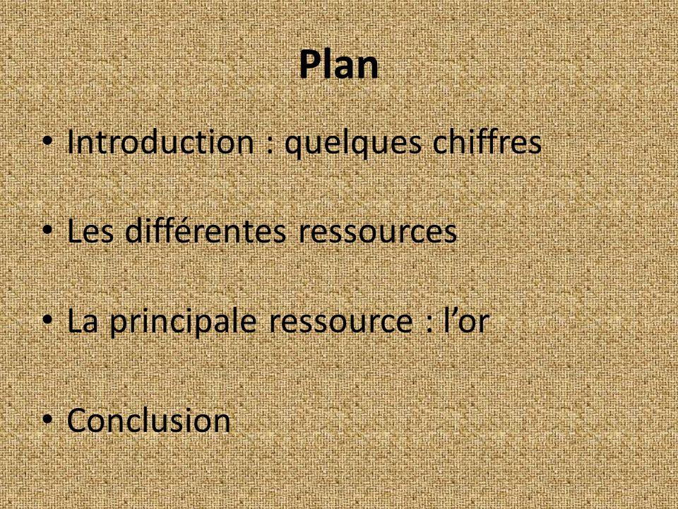 Plan Introduction : quelques chiffres Les différentes ressources