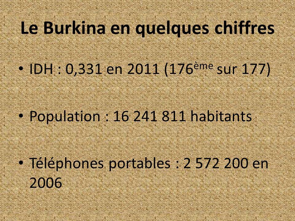 Le Burkina en quelques chiffres
