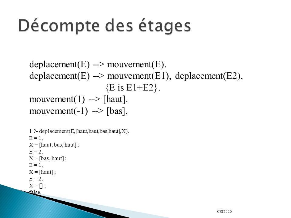 Décompte des étages deplacement(E) --> mouvement(E).