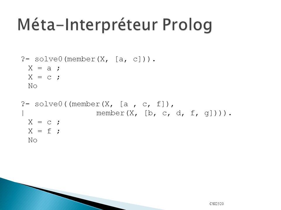 Méta-Interpréteur Prolog