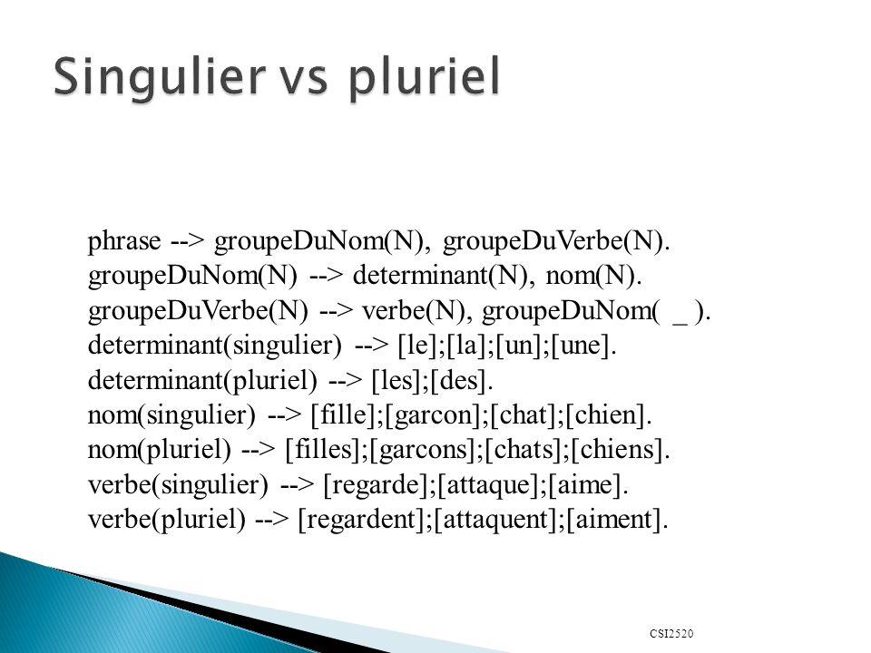 Singulier vs pluriel phrase --> groupeDuNom(N), groupeDuVerbe(N).