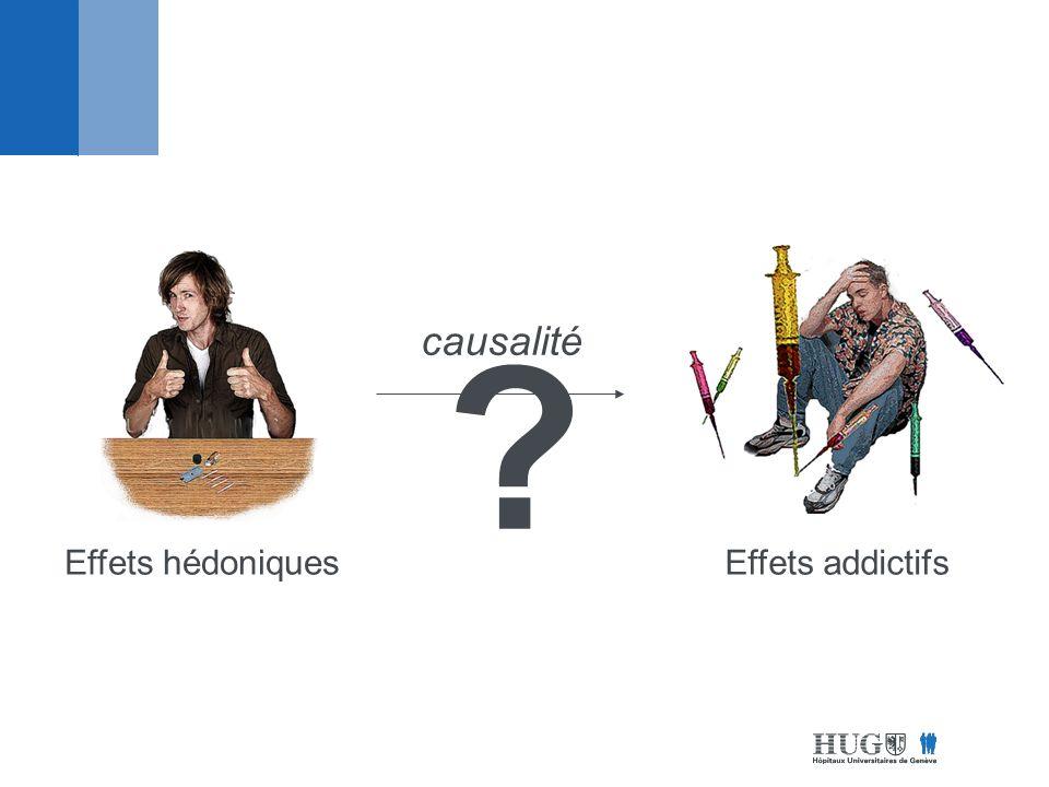 Effets hédoniques Effets addictifs causalité