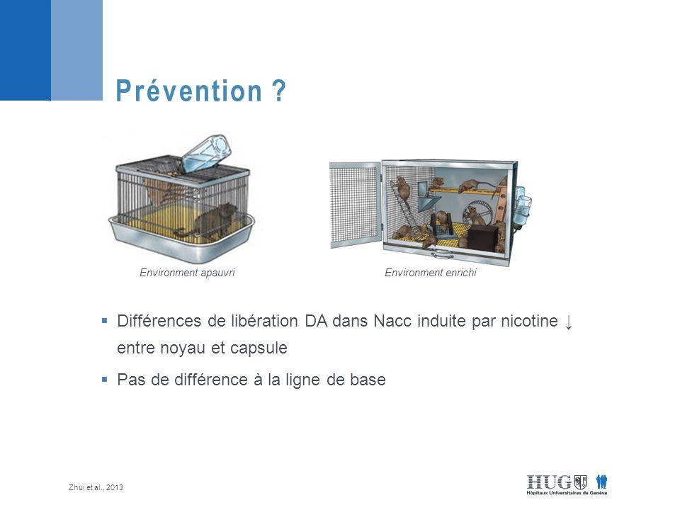 Prévention Environment apauvri. Environment enrichi. Différences de libération DA dans Nacc induite par nicotine ↓ entre noyau et capsule.