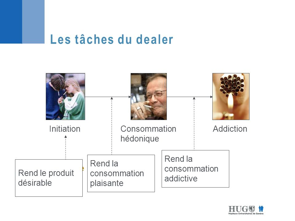 Les tâches du dealer Initiation Consommation hédonique Addiction