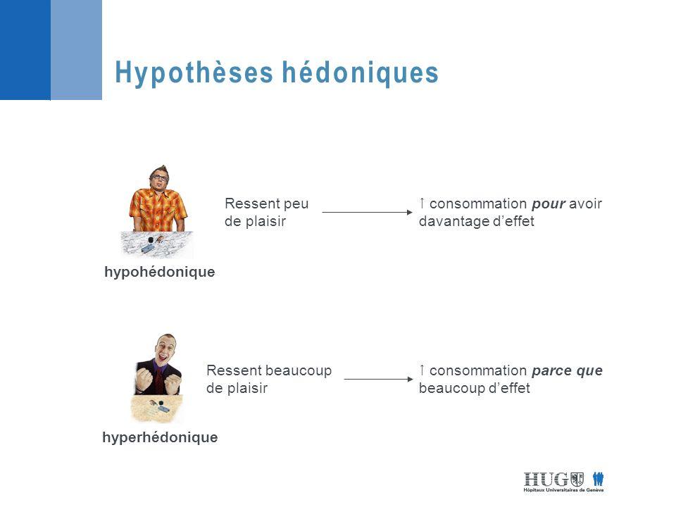 Hypothèses hédoniques