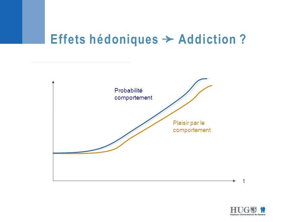 Effets hédoniques ➛ Addiction