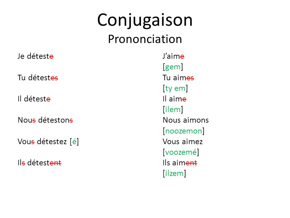 Conjugaison Prononciation