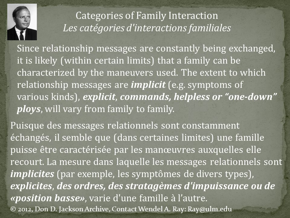 Categories of Family Interaction
