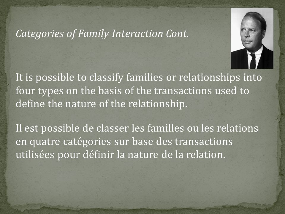 Categories of Family Interaction Cont.