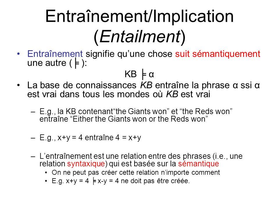 Entraînement/Implication (Entailment)
