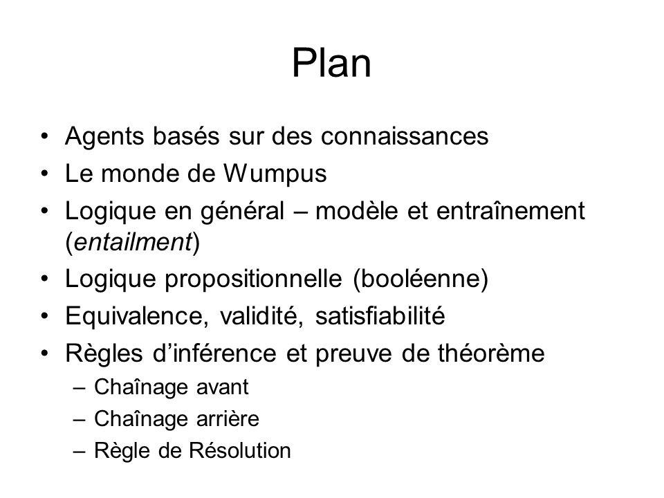Plan Agents basés sur des connaissances Le monde de Wumpus