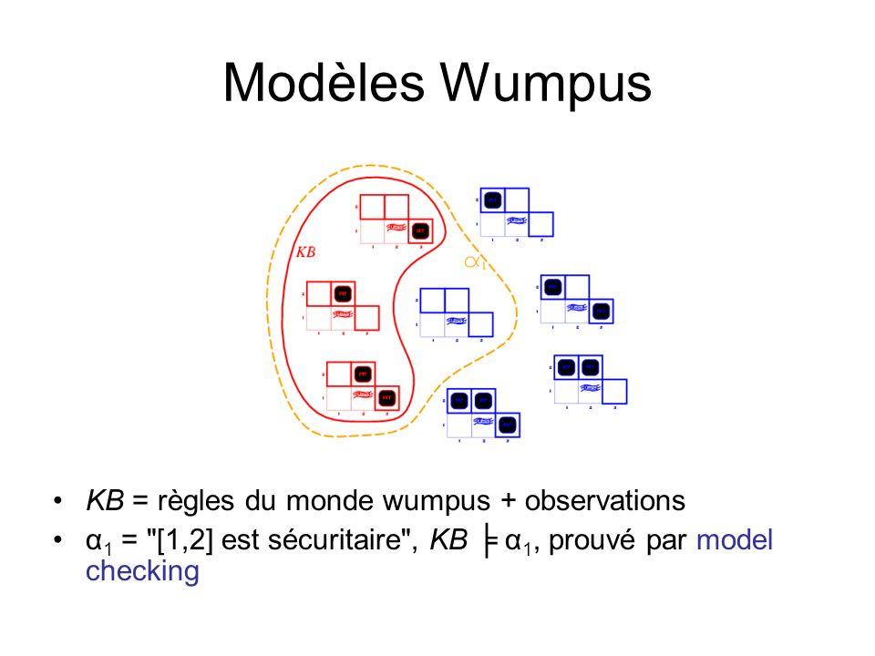 Modèles Wumpus KB = règles du monde wumpus + observations