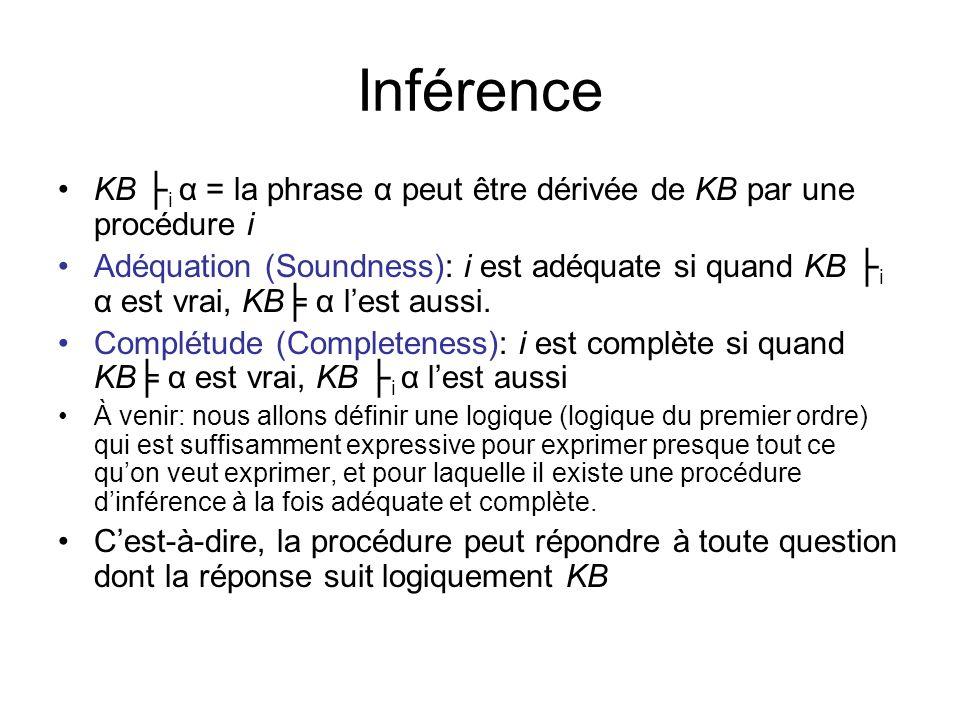 Inférence KB ├i α = la phrase α peut être dérivée de KB par une procédure i.