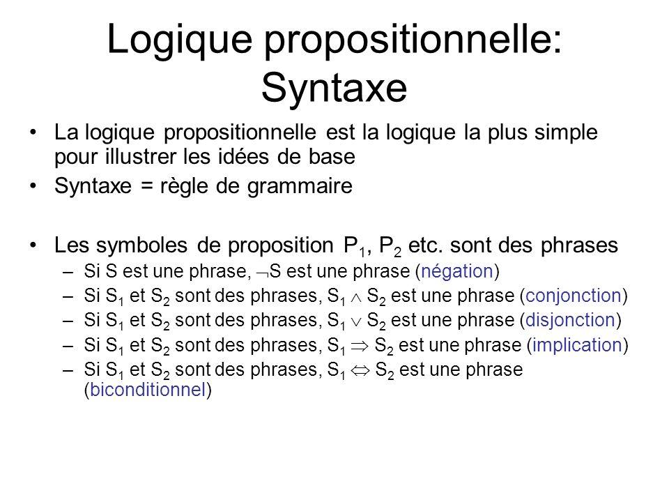 Logique propositionnelle: Syntaxe