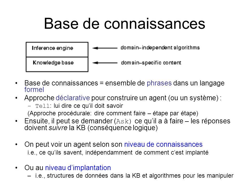 Base de connaissances Base de connaissances = ensemble de phrases dans un langage formel.