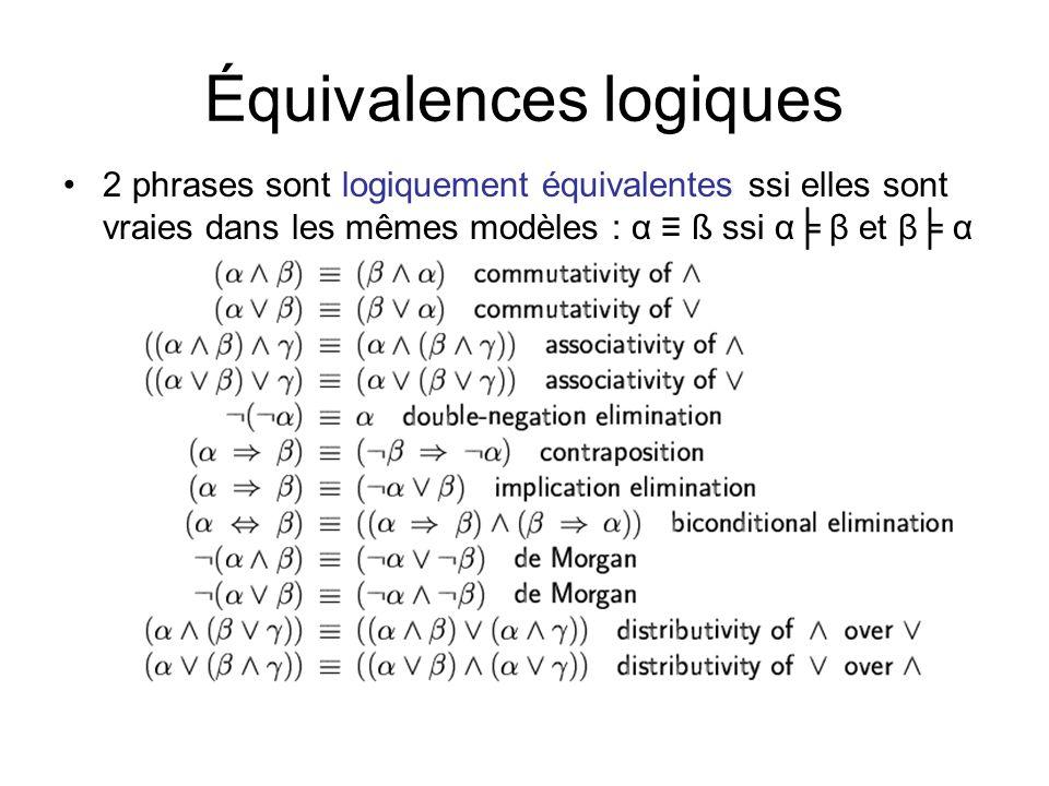 Équivalences logiques