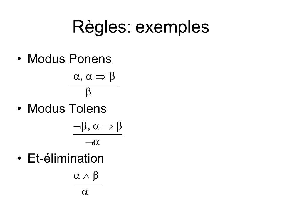 Règles: exemples Modus Ponens Modus Tolens Et-élimination a, a  b b
