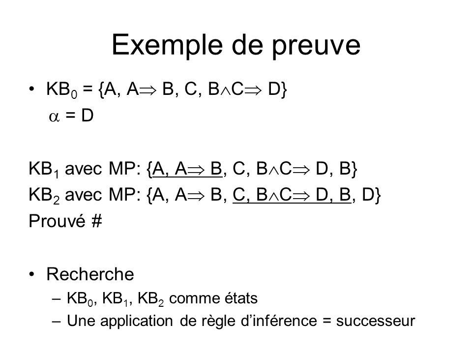 Exemple de preuve KB0 = {A, A B, C, BC D} a = D