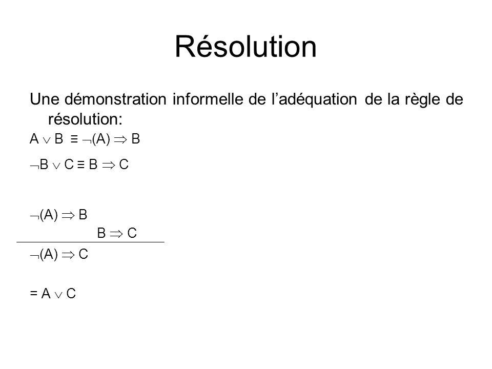 Résolution Une démonstration informelle de l'adéquation de la règle de résolution: A  B ≡ (A)  B.
