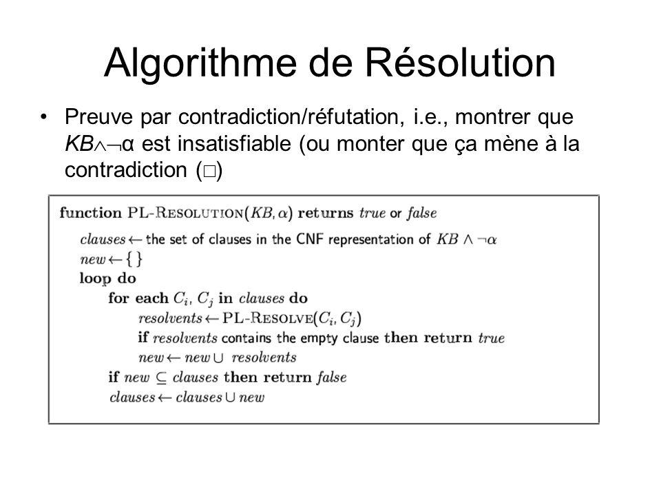 Algorithme de Résolution
