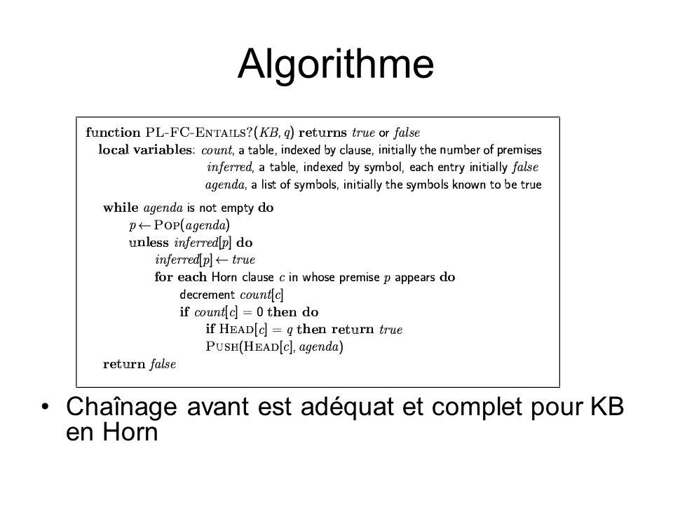 Algorithme Chaînage avant est adéquat et complet pour KB en Horn