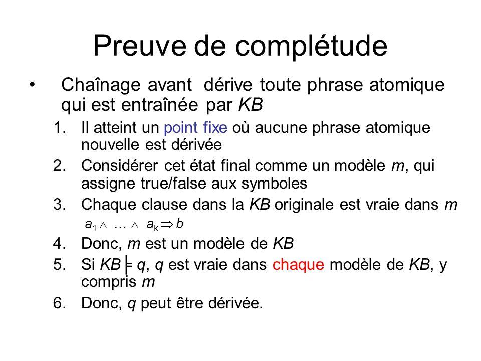 Preuve de complétude Chaînage avant dérive toute phrase atomique qui est entraînée par KB.