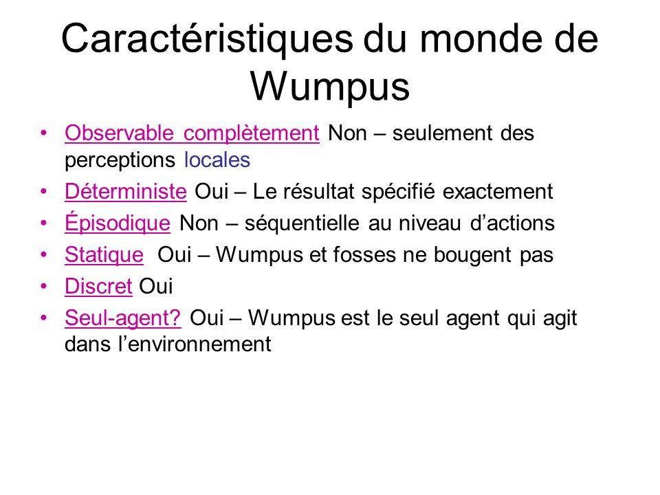 Caractéristiques du monde de Wumpus