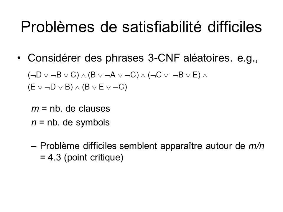 Problèmes de satisfiabilité difficiles
