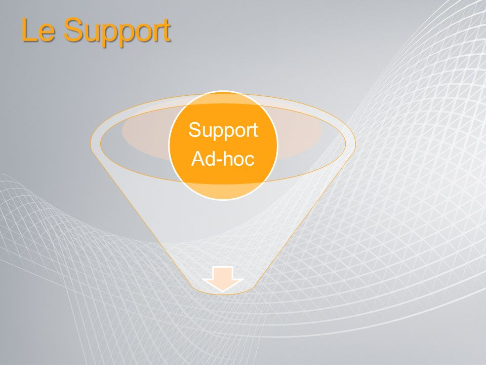 Le Support Support Ad-hoc