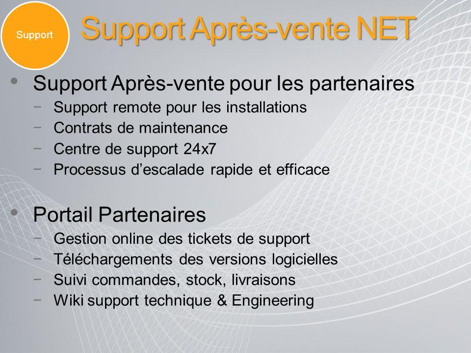 Support Après-vente NET
