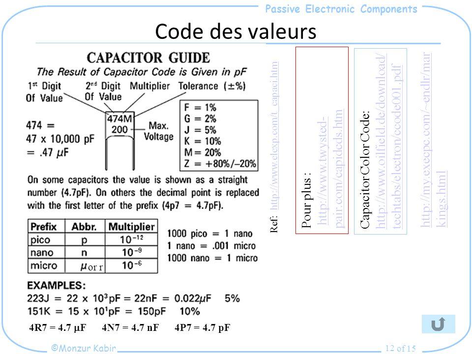 Code des valeurs 4R7 = 4.7 mF 4N7 = 4.7 nF 4P7 = 4.7 pF. or r. http://www.twysted-pair.com/capidcds.htm.