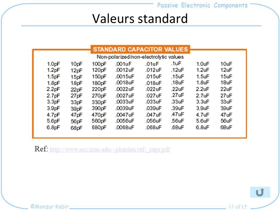 Valeurs standard Ref: http://www.aoc.nrao.edu/~pharden/ref/_caps.pdf