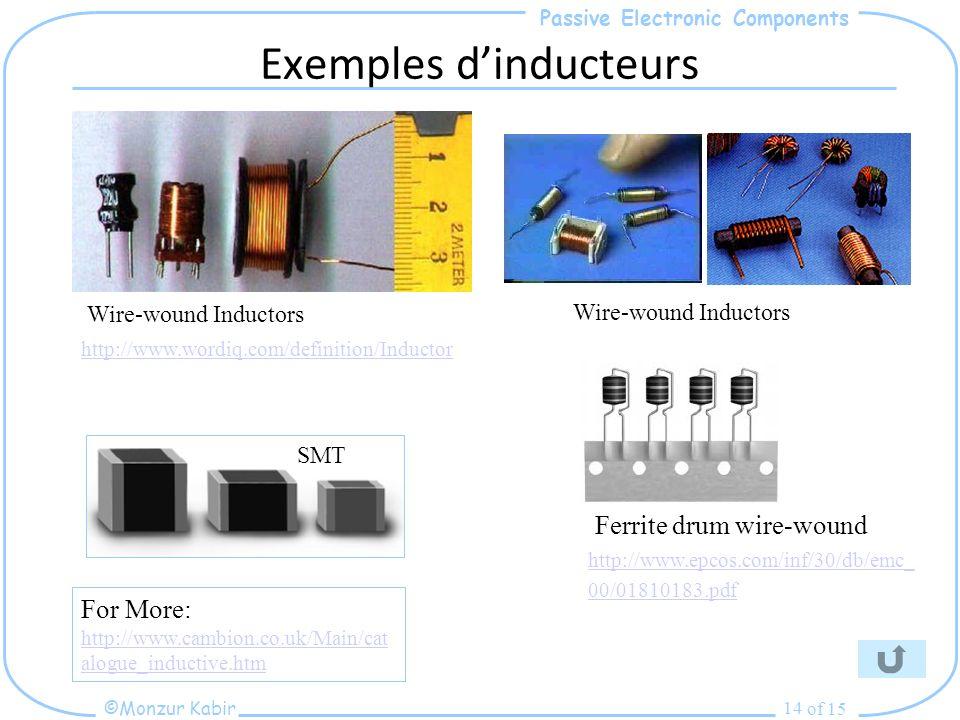 Exemples d'inducteurs
