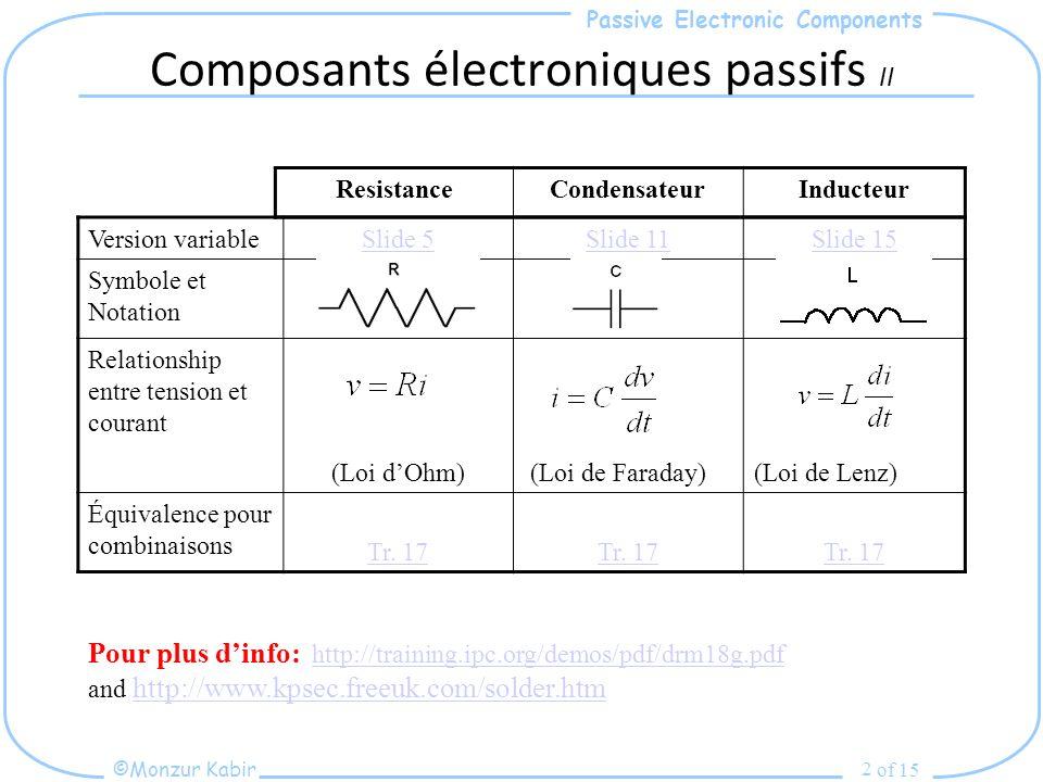 Composants électroniques passifs II
