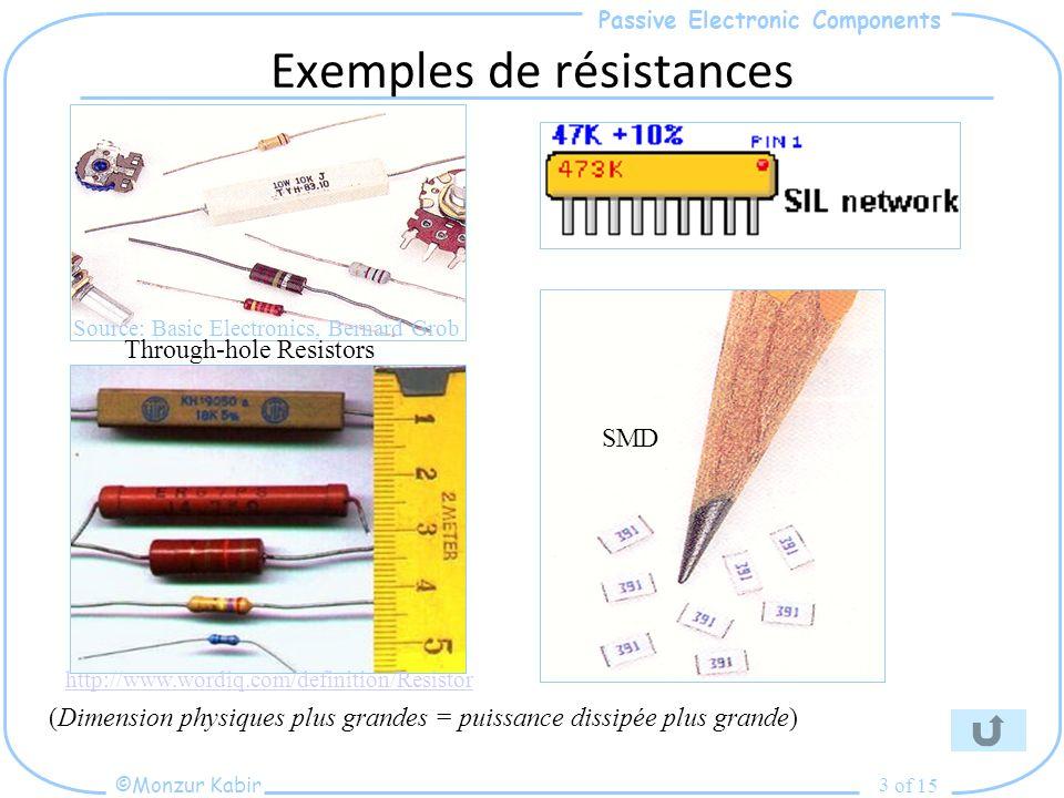 Exemples de résistances