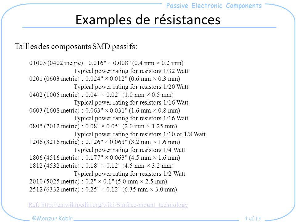 Examples de résistances