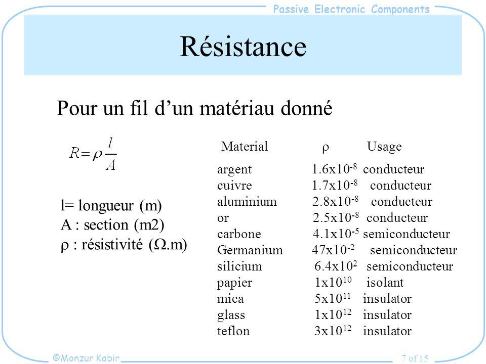 Résistance Pour un fil d'un matériau donné l= longueur (m)
