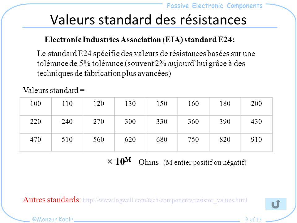 Valeurs standard des résistances