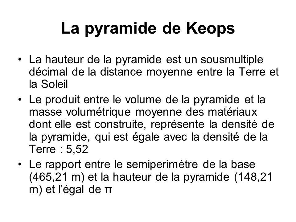 La pyramide de Keops La hauteur de la pyramide est un sousmultiple décimal de la distance moyenne entre la Terre et la Soleil.