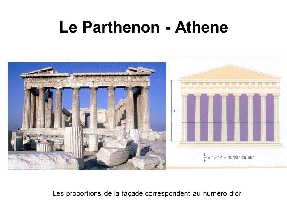 Les proportions de la façade correspondent au numéro d'or