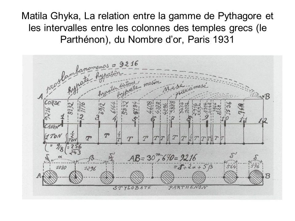 Matila Ghyka, La relation entre la gamme de Pythagore et les intervalles entre les colonnes des temples grecs (le Parthénon), du Nombre d'or, Paris 1931