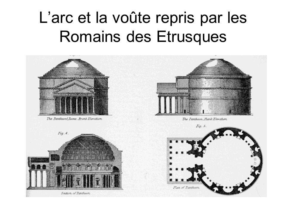 L'arc et la voûte repris par les Romains des Etrusques